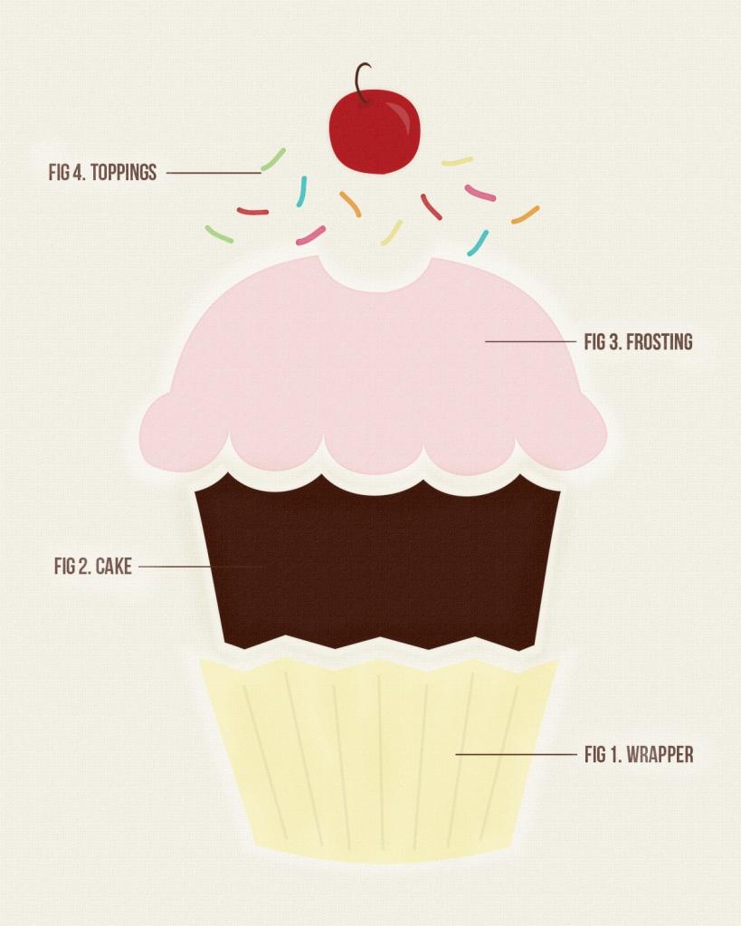 Cupcake Diagram